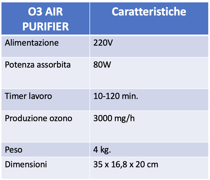 caratteristiche-o3-air-purifier.png