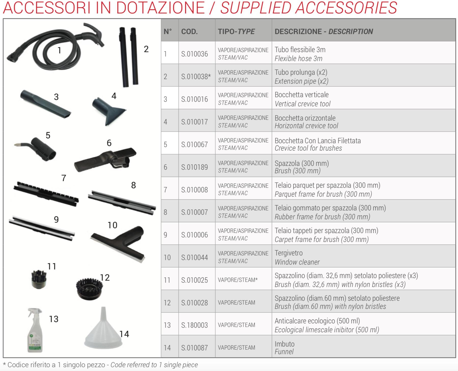 libra-vapore-accessori-dotazione.png