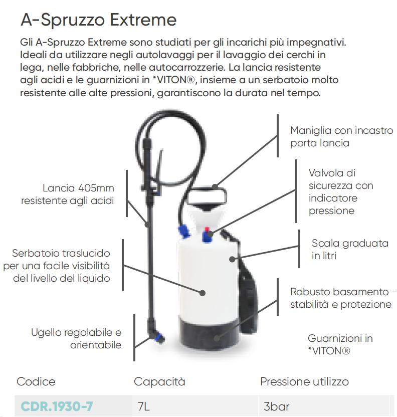 nebulizzatore-a-spruzzo-extreme.png