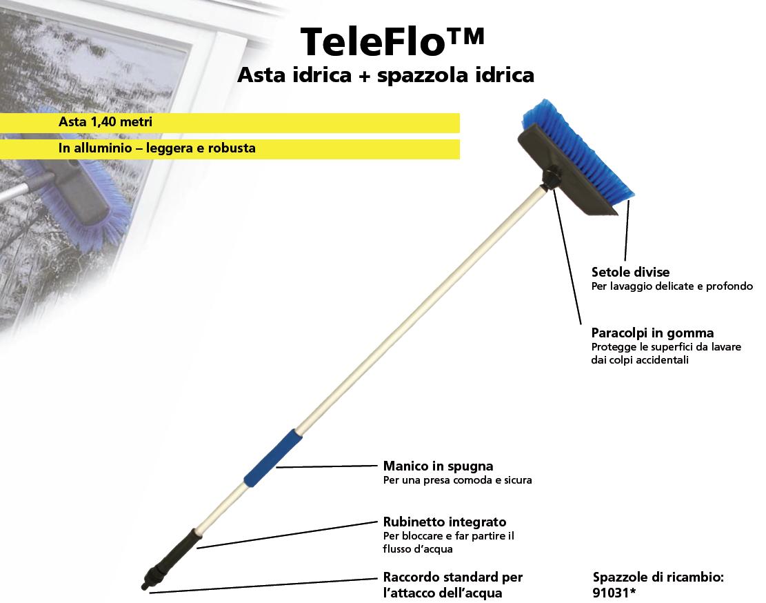 telefloo.png